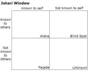 johari_window5